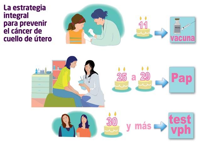 san bernardo tucuman prevencion cuello de utero